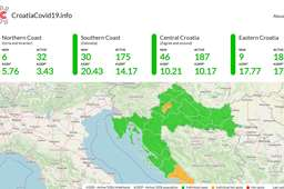 Current number of Covid-19 cases in Croatia